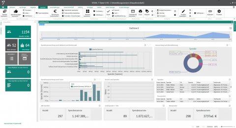Statistik & Auswertungen im Dashboard vom VEWA