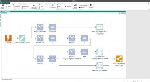 Den Mitgliedsbeitritt über die Process Automation in GRÜN VEWA7 automatisieren