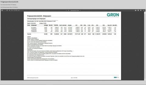 Spendenstatistik in der GRÜN IMB